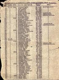 Fragmento de la lista de Schindler