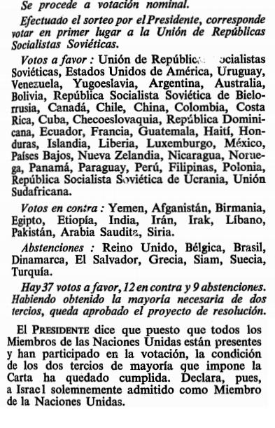 Votación ONU